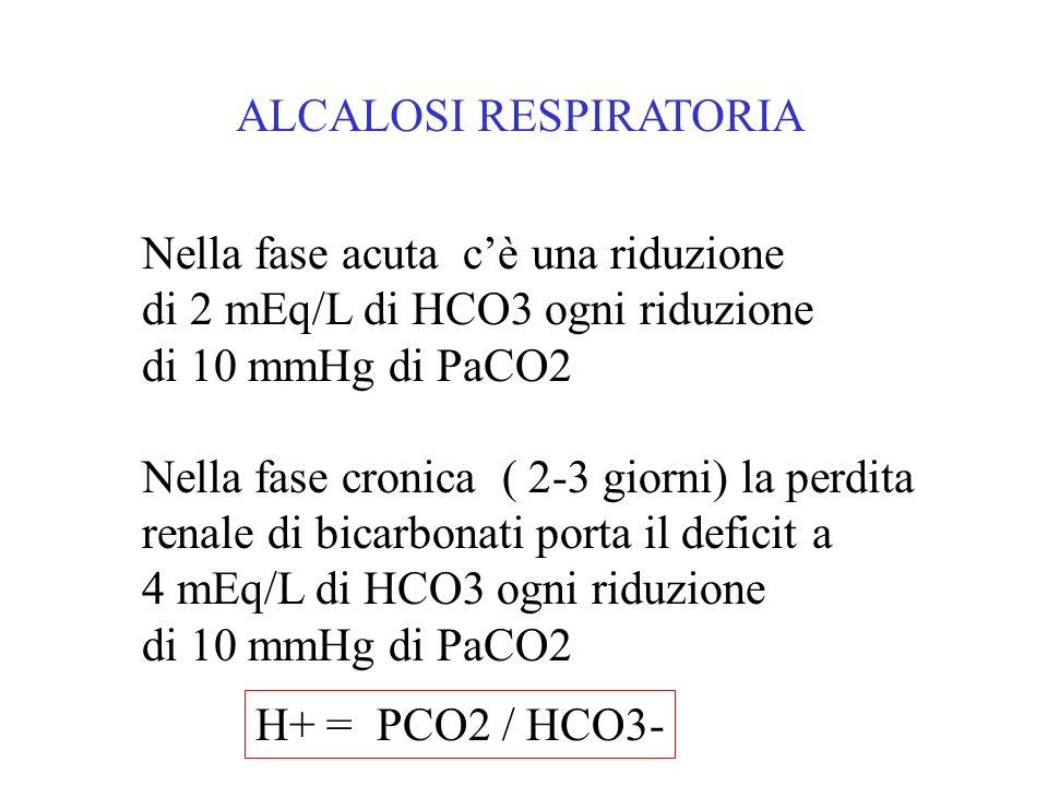 ALCALOSI RESPIRATORIA Nella fase acuta cè una riduzione di 2 mEq/L di HCO3 ogni riduzione di 10 mmHg di PaCO2 Nella fase cronica ( 2-3 giorni) la perd