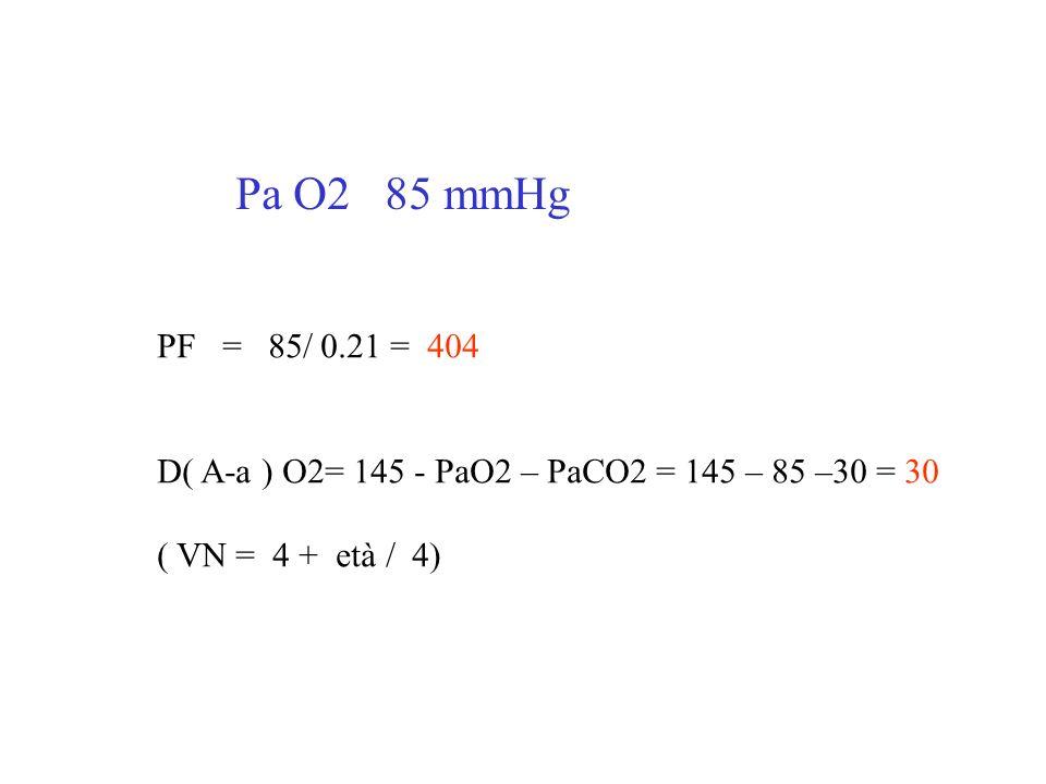 Pa O2 85 mmHg PF = 85/ 0.21 = 404 D( A-a ) O2= 145 - PaO2 – PaCO2 = 145 – 85 –30 = 30 ( VN = 4 + età / 4)