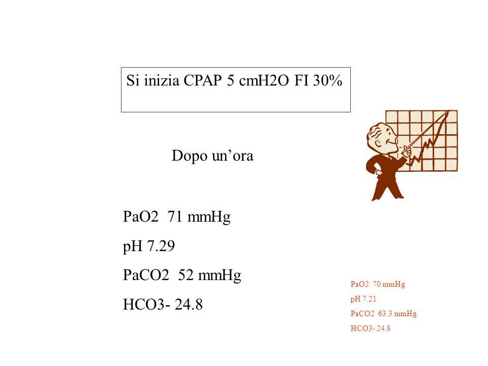 Si inizia CPAP 5 cmH2O FI 30% Dopo unora PaO2 71 mmHg pH 7.29 PaCO2 52 mmHg HCO3- 24.8 PaO2 70 mmHg pH 7.21 PaCO2 63.3 mmHg HCO3- 24.8