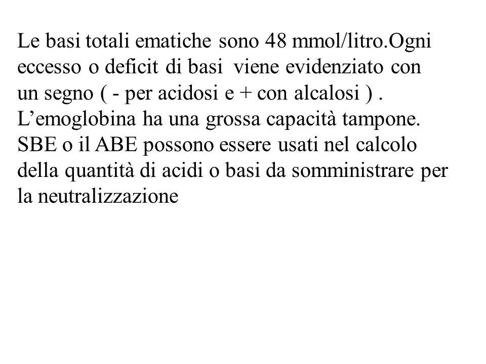 INTERPRETAZIONE EMOGASANALISI T CO2 o Total Co2 TCO2= HCO3- + CO2 disciolto