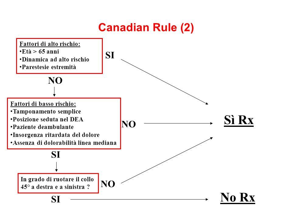 Canadian Rule (2) Fattori di alto rischio: Età > 65 anni Dinamica ad alto rischio Parestesie estremità SI NO Fattori di basso rischio: Tamponamento se
