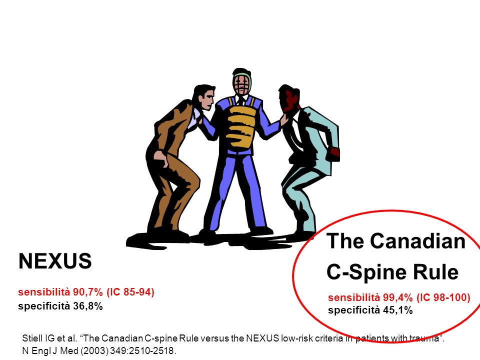 NEXUS The Canadian C-Spine Rule Stiell IG et al. The Canadian C-spine Rule versus the NEXUS low-risk criteria in patients with trauma. N Engl J Med (2