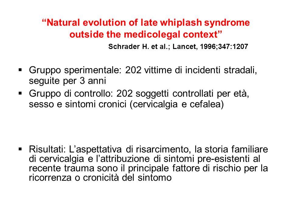 Natural evolution of late whiplash syndrome outside the medicolegal context Schrader H. et al.; Lancet, 1996;347:1207 Gruppo sperimentale: 202 vittime