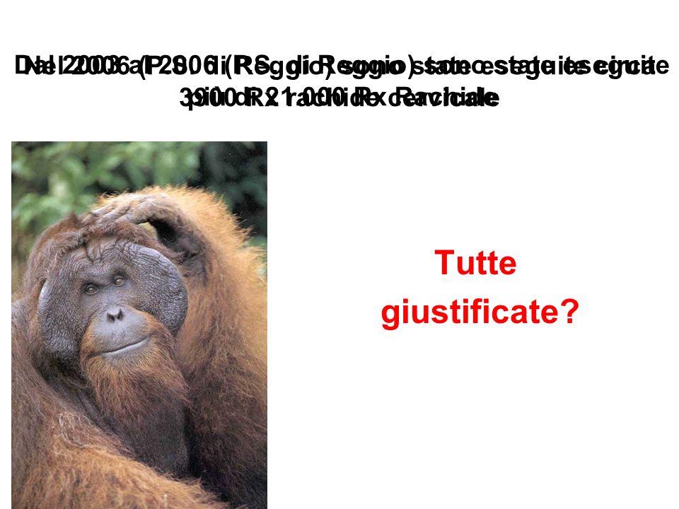 Nel 2006 (P.S. di Reggio) sono state eseguite circa 3900 Rx rachide cervicale Tutte giustificate? Dal 2003 al 2006 (P.S. di Reggio) sono state eseguit