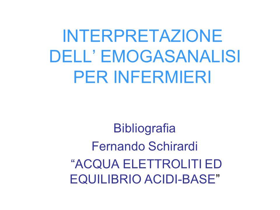 INTERPRETAZIONE DELL EMOGASANALISI PER INFERMIERI Bibliografia Fernando Schirardi ACQUA ELETTROLITI ED EQUILIBRIO ACIDI-BASE