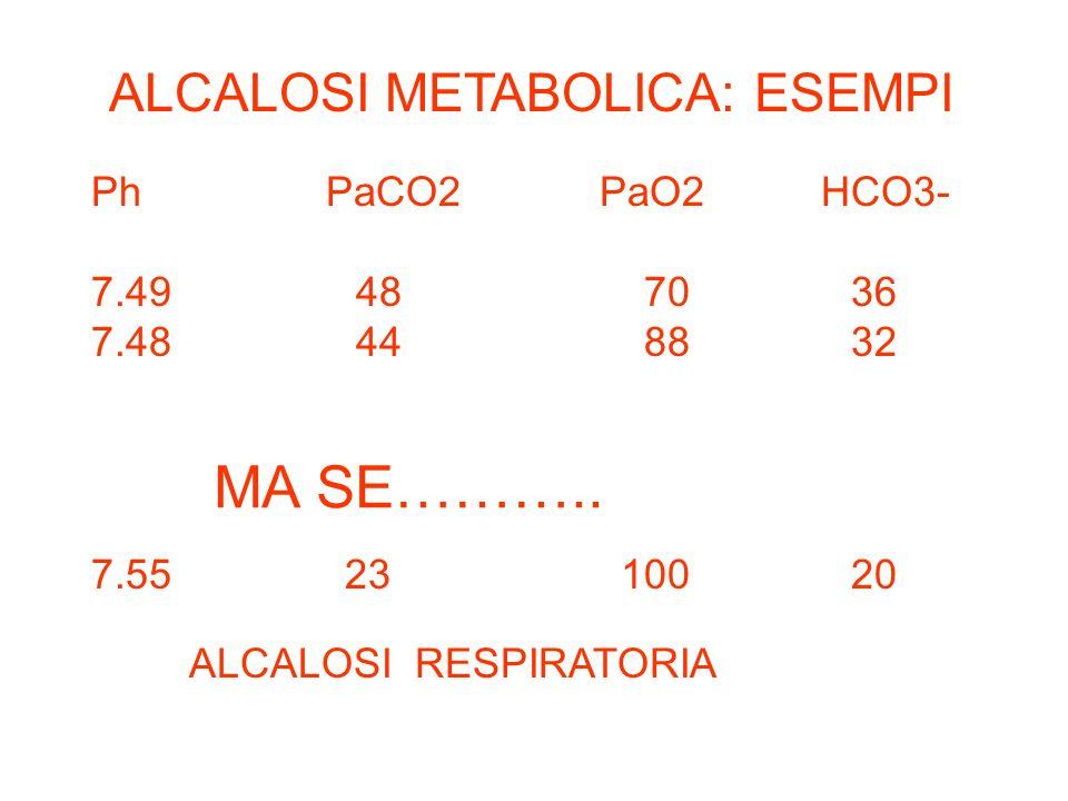 ALCALOSI METABOLICA: ESEMPI Ph PaCO2 PaO2 HCO3- 7.49 48 70 36 7.48 44 88 32 MA SE……….. 7.55 23 100 20 ALCALOSI RESPIRATORIA