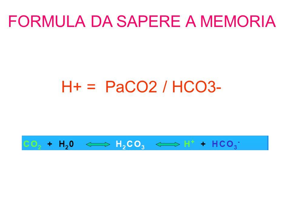 FORMULA DA SAPERE A MEMORIA H+ = PaCO2 / HCO3-