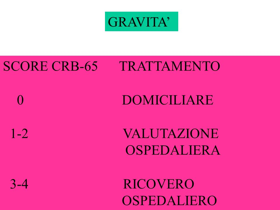 SCORE CRB-65 TRATTAMENTO 0 DOMICILIARE 1-2 VALUTAZIONE OSPEDALIERA 3-4 RICOVERO OSPEDALIERO GRAVITA