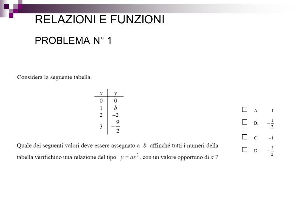 RELAZIONI E FUNZIONI PROBLEMA N° 1