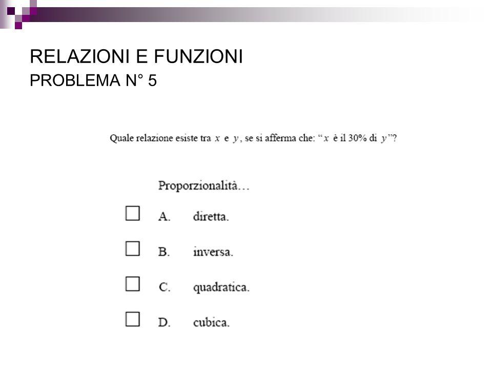 RELAZIONI E FUNZIONI PROBLEMA N° 5
