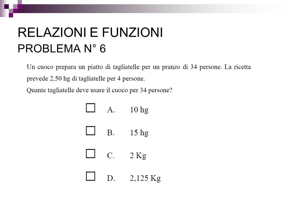 RELAZIONI E FUNZIONI PROBLEMA N° 6