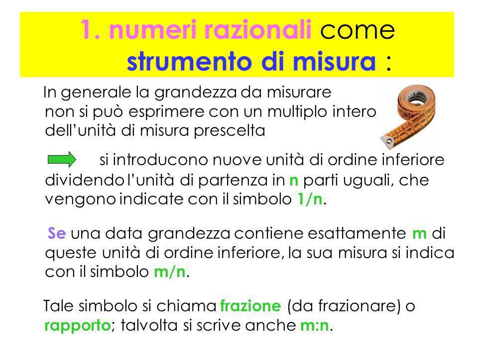1. numeri razionali come strumento di misura : In generale la grandezza da misurare non si può esprimere con un multiplo intero dellunità di misura pr