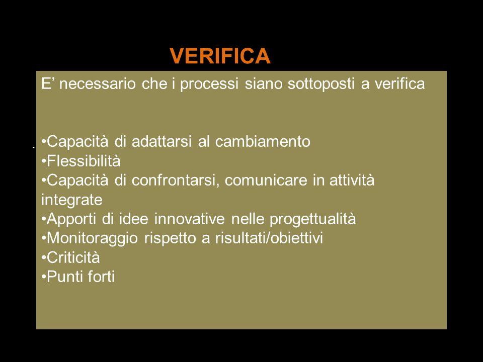 VERIFICA E necessario che i processi siano sottoposti a verifica Capacità di adattarsi al cambiamento Flessibilità Capacità di confrontarsi, comunicar