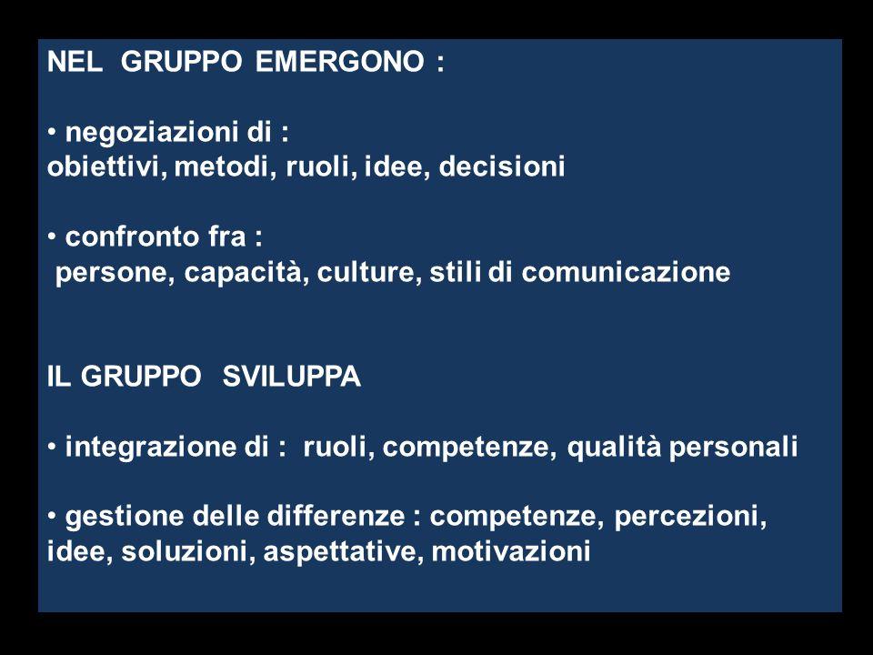 NEL GRUPPO EMERGONO : negoziazioni di : obiettivi, metodi, ruoli, idee, decisioni confronto fra : persone, capacità, culture, stili di comunicazione I