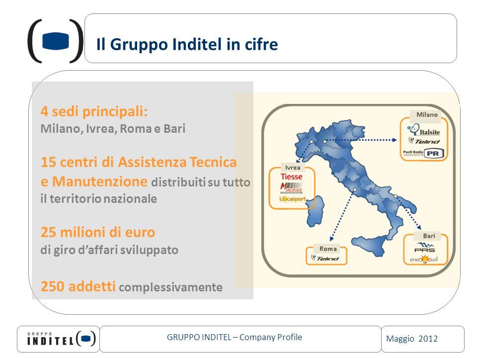 Maggio 2012 GRUPPO INDITEL – Company Profile Il Gruppo Inditel in cifre 4 sedi principali: Milano, Ivrea, Roma e Bari 15 centri di Assistenza Tecnica