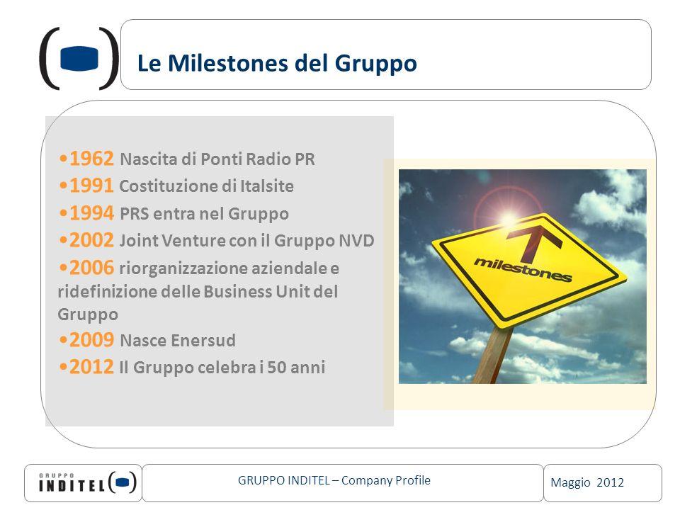 Maggio 2012 GRUPPO INDITEL – Company Profile Le Milestones del Gruppo 1962 Nascita di Ponti Radio PR 1991 Costituzione di Italsite 1994 PRS entra nel