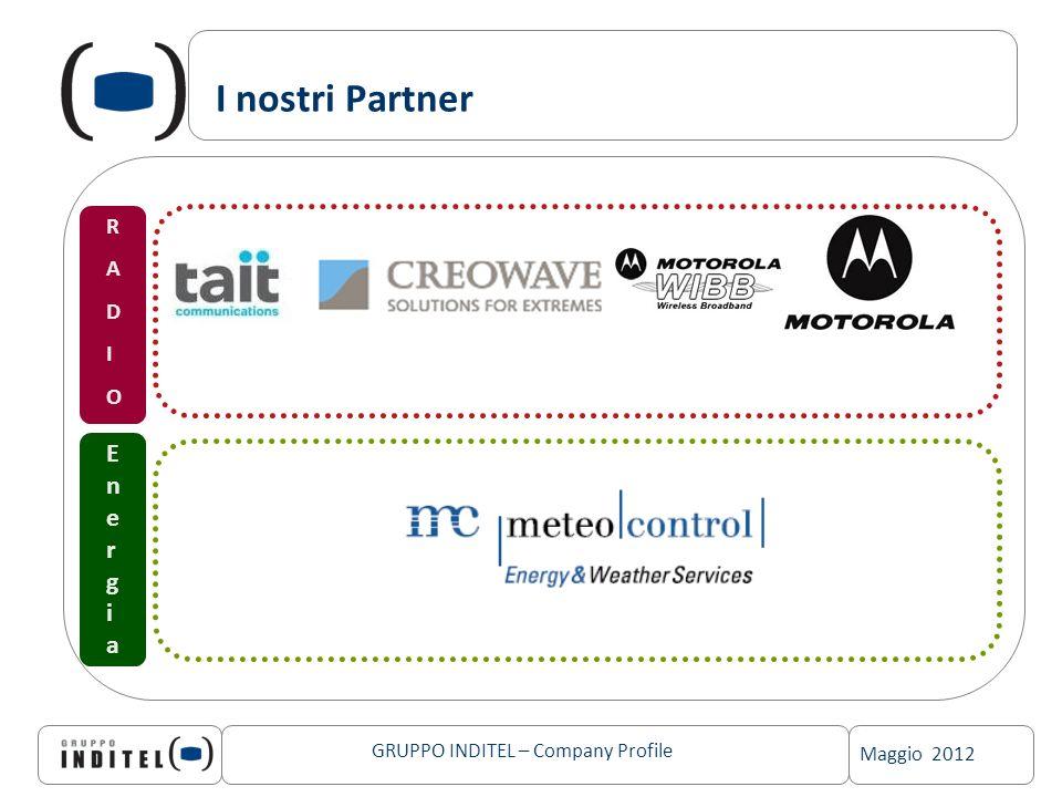 Maggio 2012 GRUPPO INDITEL – Company Profile I nostri Partner RADIORADIO EnergiaEnergia