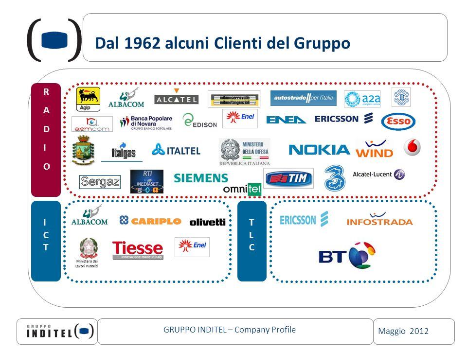 Maggio 2012 GRUPPO INDITEL – Company Profile Dal 1962 alcuni Clienti del Gruppo RADIORADIO ICTICT Ministero dei Lavori Pubblici TLCTLC