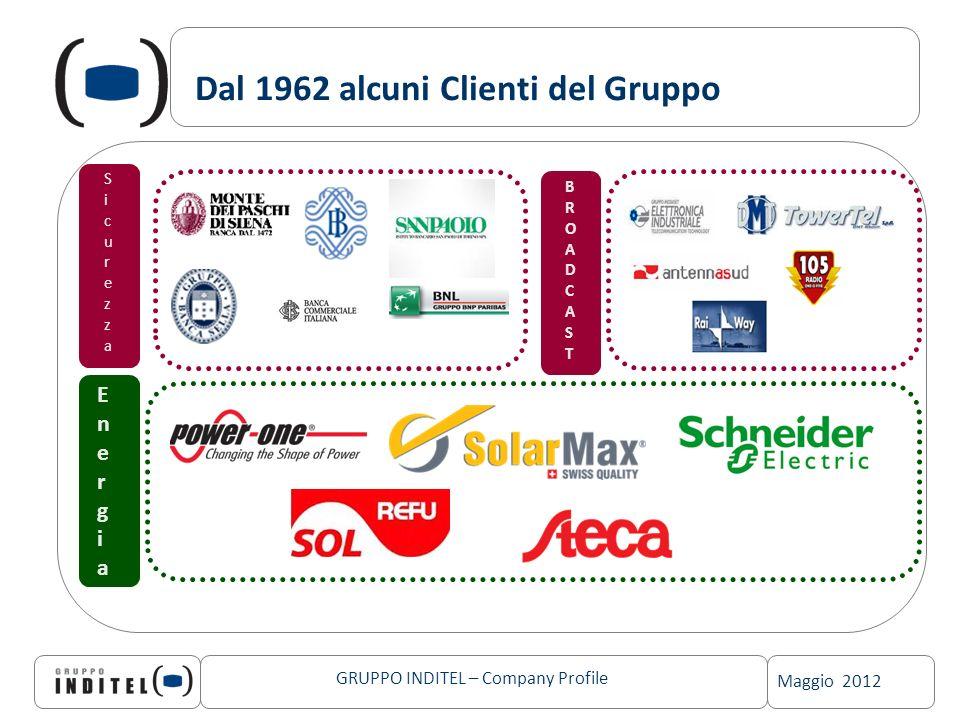 Maggio 2012 GRUPPO INDITEL – Company Profile Dal 1962 alcuni Clienti del Gruppo EnergiaEnergia SicurezzaSicurezza SicurezzaSicurezza BROADCASTBROADCAS