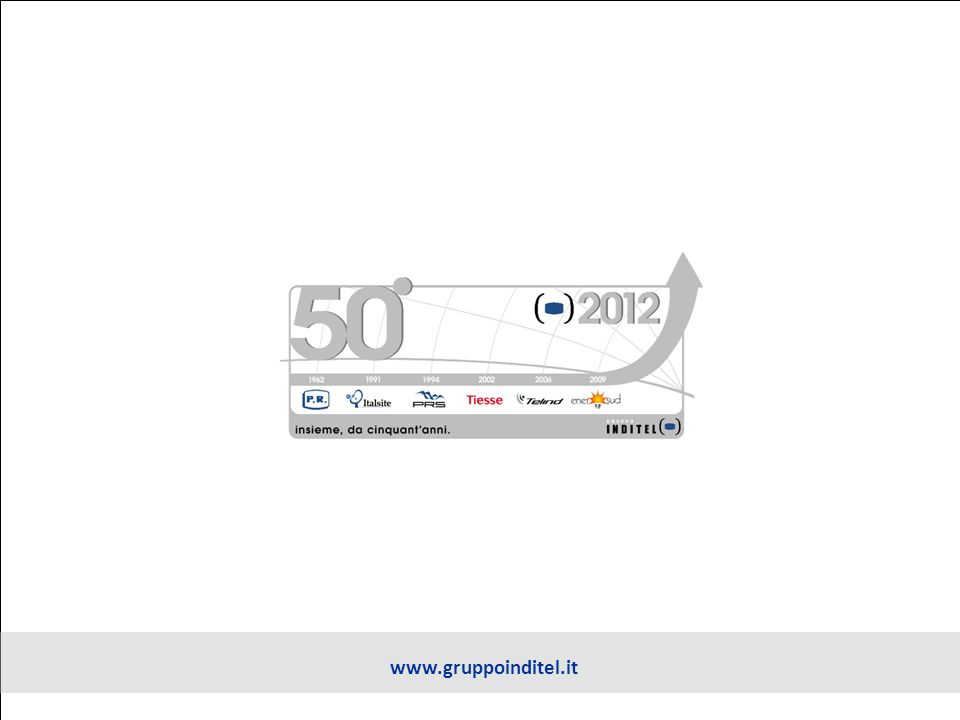 Maggio 2012 GRUPPO INDITEL – Company Profile www.gruppoinditel.it