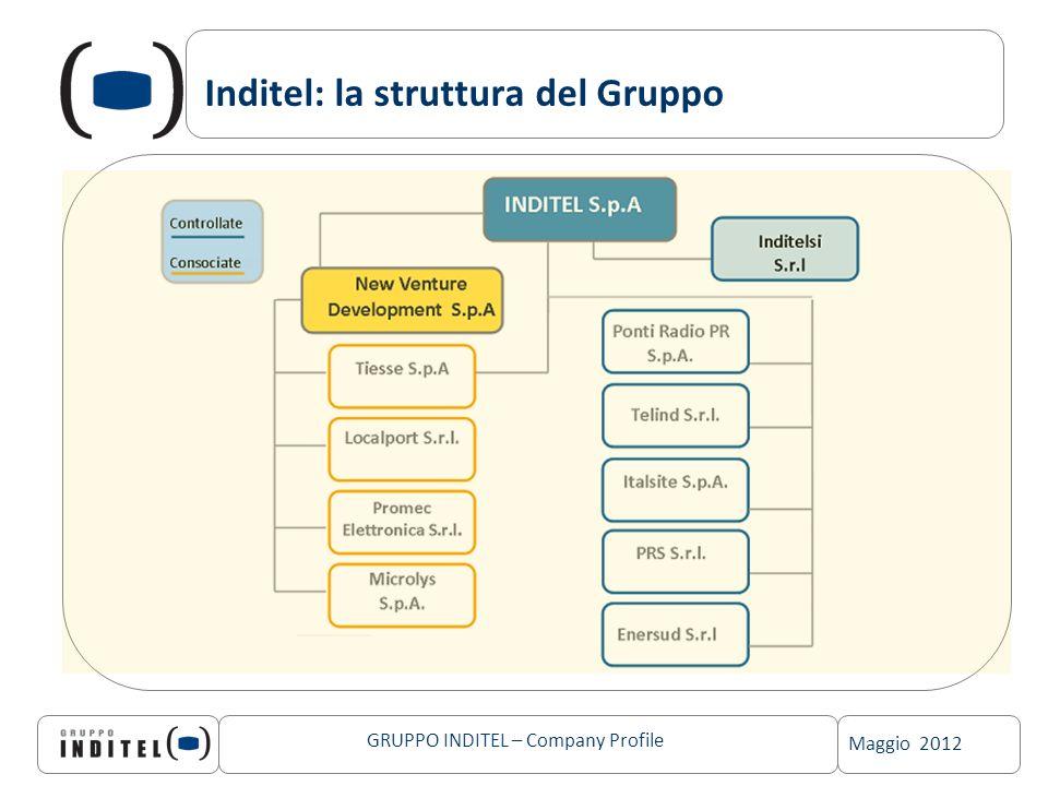 Maggio 2012 GRUPPO INDITEL – Company Profile Inditel: la struttura del Gruppo