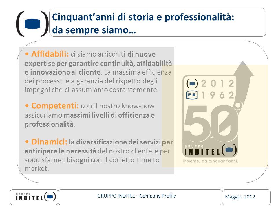 Maggio 2012 GRUPPO INDITEL – Company Profile Cinquantanni di storia e professionalità: da sempre siamo… Affidabili: ci siamo arricchiti di nuove exper