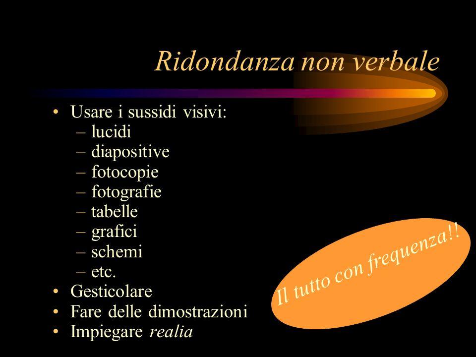 Ridondanza non verbale Usare i sussidi visivi: –lucidi –diapositive –fotocopie –fotografie –tabelle –grafici –schemi –etc.