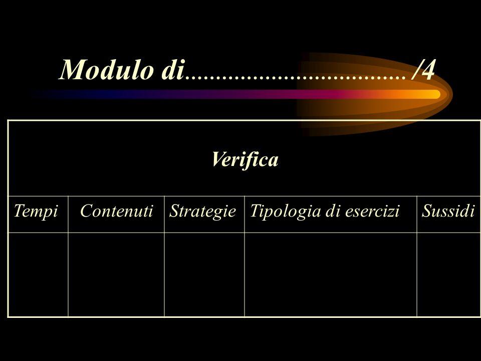 Modulo di ……………………………… /4 Verifica TempiContenutiStrategieTipologia di eserciziSussidi