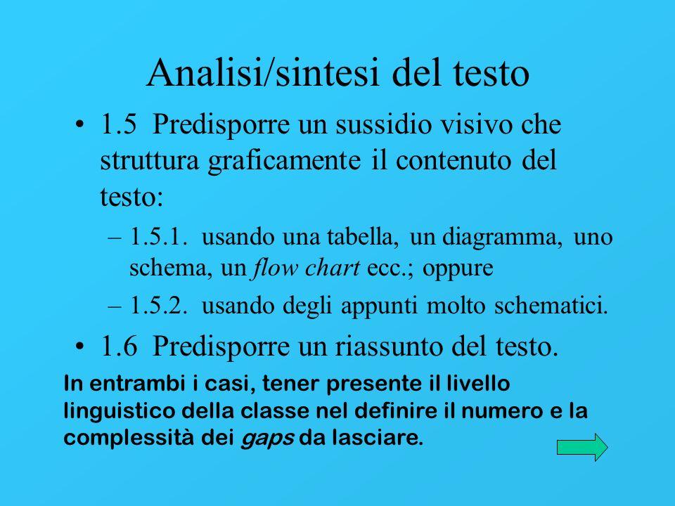 Analisi/sintesi del testo 1.5 Predisporre un sussidio visivo che struttura graficamente il contenuto del testo: –1.5.1. usando una tabella, un diagram