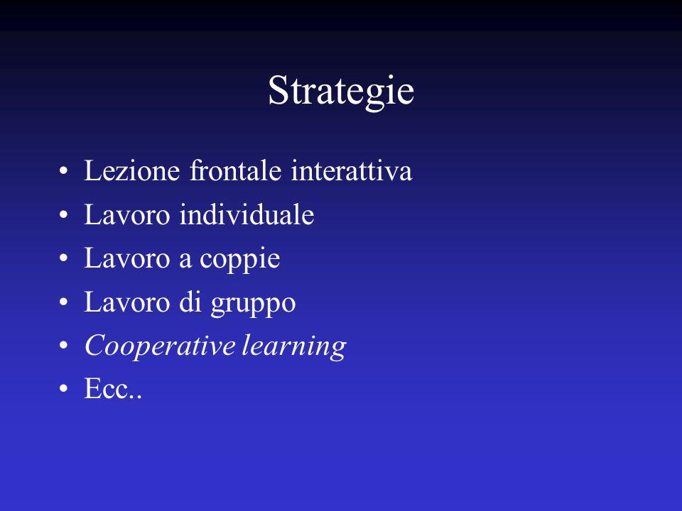 Strategie Lezione frontale interattiva Lavoro individuale Lavoro a coppie Lavoro di gruppo Cooperative learning Ecc..