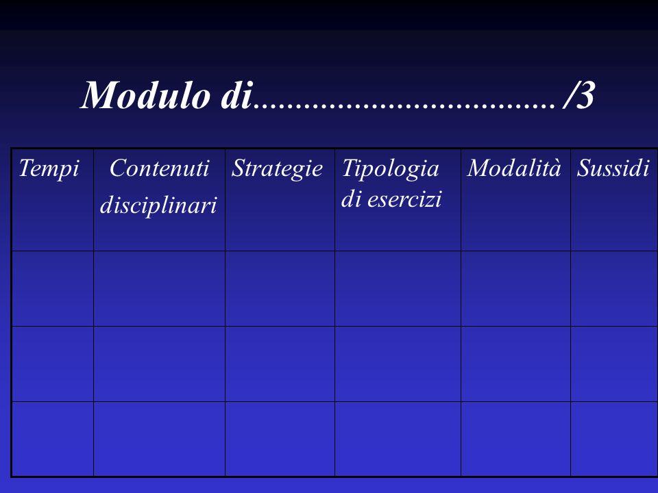 Modulo di ……………………………… /3 SussidiModalitàTipologia di esercizi StrategieContenuti disciplinari Tempi