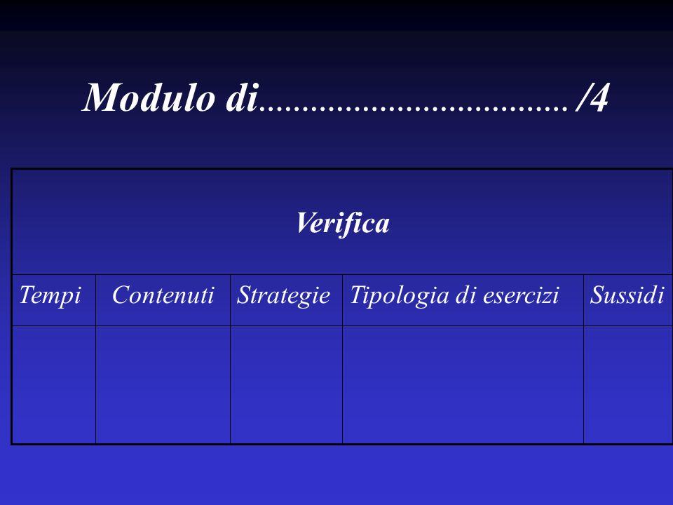 Modulo di ……………………………… /4 Verifica SussidiTipologia di eserciziStrategieContenutiTempi