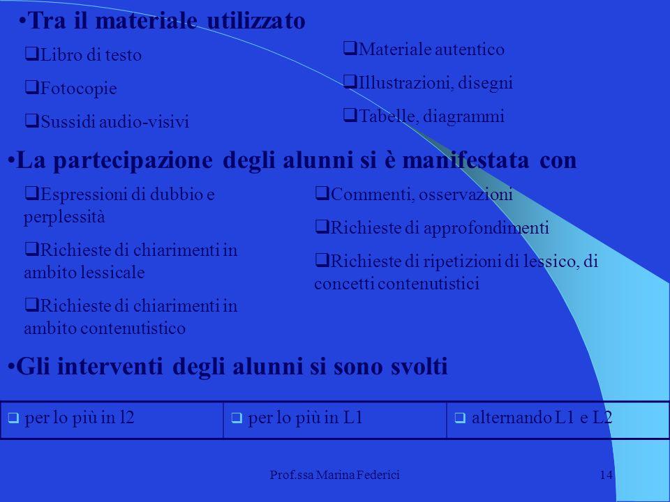 Prof.ssa Marina Federici14 Tra il materiale utilizzato Libro di testo Fotocopie Sussidi audio-visivi La partecipazione degli alunni si è manifestata c