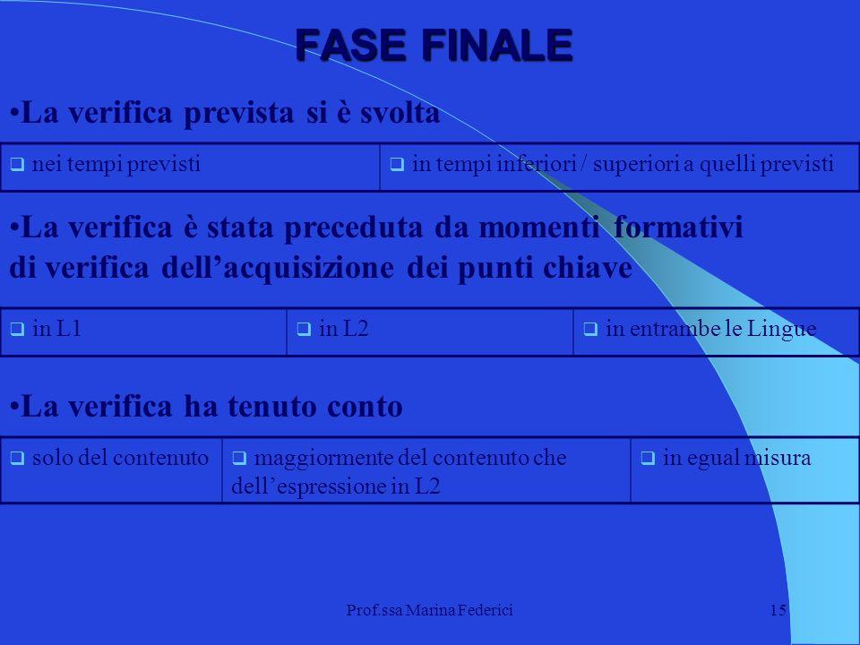 Prof.ssa Marina Federici15 FASE FINALE La verifica prevista si è svolta nei tempi previsti in tempi inferiori / superiori a quelli previsti La verific