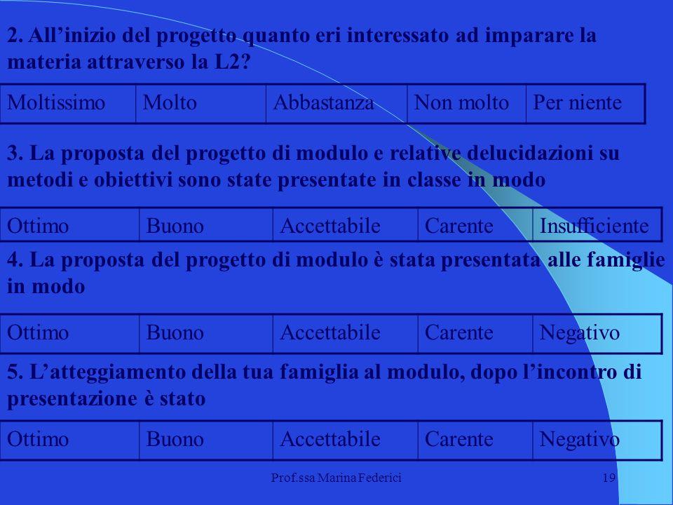 Prof.ssa Marina Federici19 MoltissimoMoltoAbbastanzaNon moltoPer niente 2. Allinizio del progetto quanto eri interessato ad imparare la materia attrav