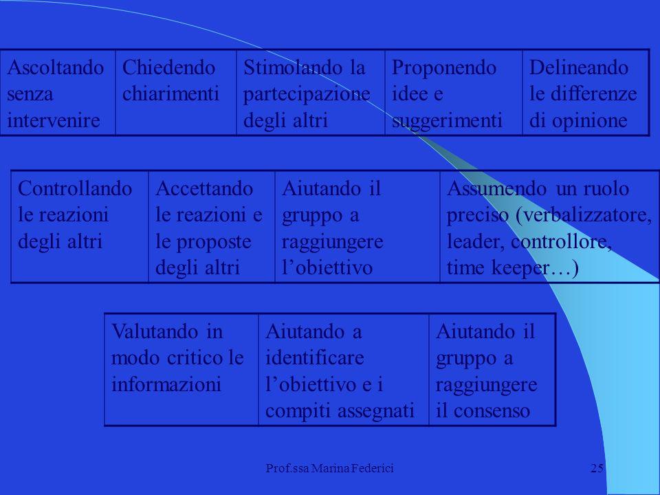 Prof.ssa Marina Federici25 Ascoltando senza intervenire Chiedendo chiarimenti Stimolando la partecipazione degli altri Proponendo idee e suggerimenti