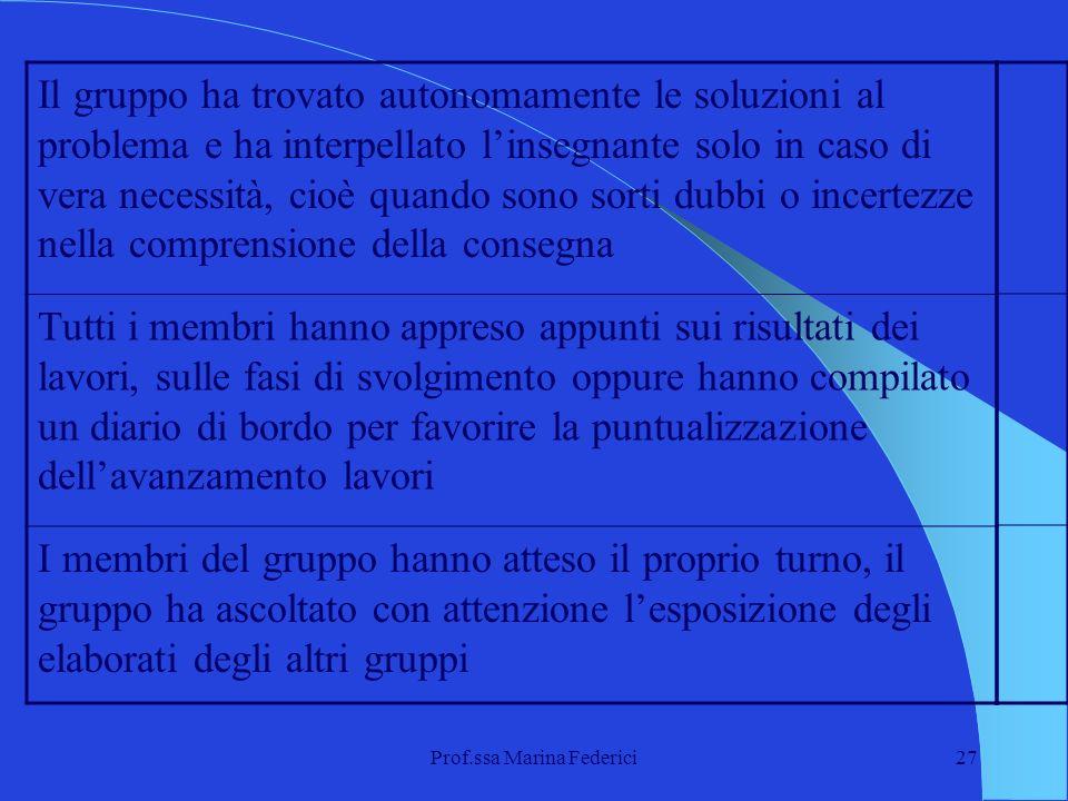 Prof.ssa Marina Federici27 Il gruppo ha trovato autonomamente le soluzioni al problema e ha interpellato linsegnante solo in caso di vera necessità, c