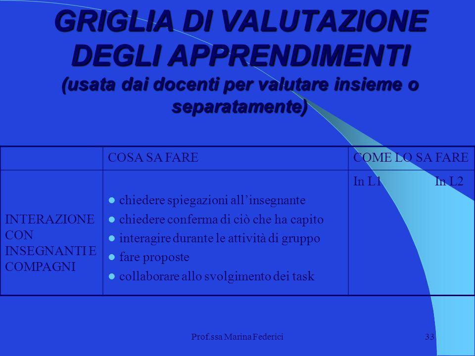 Prof.ssa Marina Federici33 GRIGLIA DI VALUTAZIONE DEGLI APPRENDIMENTI (usata dai docenti per valutare insieme o separatamente) COSA SA FARECOME LO SA
