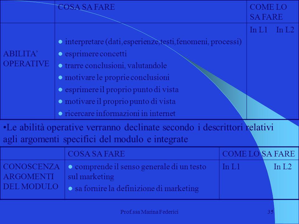 Prof.ssa Marina Federici35 COSA SA FARECOME LO SA FARE ABILITA OPERATIVE interpretare (dati,esperienze,testi,fenomeni, processi) esprimere concetti tr