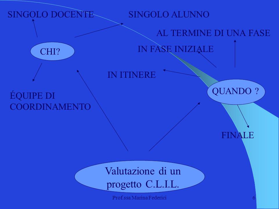 Prof.ssa Marina Federici6 Valutazione di un progetto C.L.I.L. CHI? QUANDO ? SINGOLO ALUNNOSINGOLO DOCENTE ÉQUIPE DI COORDINAMENTO IN ITINERE IN FASE I