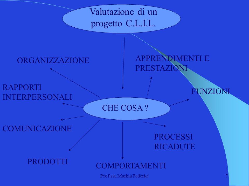 Prof.ssa Marina Federici7 Valutazione di un progetto C.L.I.L. CHE COSA ? ORGANIZZAZIONE COMUNICAZIONE APPRENDIMENTI E PRESTAZIONI COMPORTAMENTI PRODOT