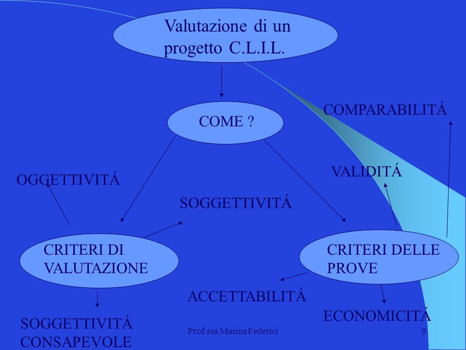 Prof.ssa Marina Federici9 Valutazione di un progetto C.L.I.L. COME ? CRITERI DI VALUTAZIONE OGGETTIVITÁ SOGGETTIVITÁ CONSAPEVOLE CRITERI DELLE PROVE A