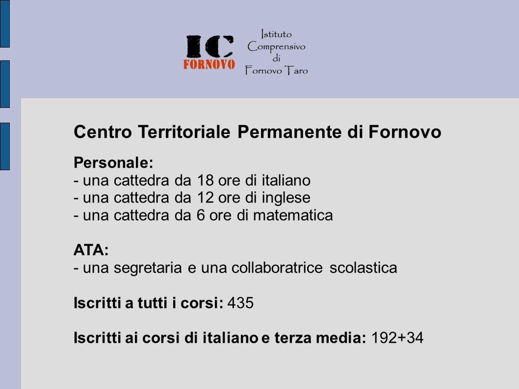 Centro Territoriale Permanente di Fornovo Personale: - una cattedra da 18 ore di italiano - una cattedra da 12 ore di inglese - una cattedra da 6 ore di matematica ATA: - una segretaria e una collaboratrice scolastica Iscritti a tutti i corsi: 435 Iscritti ai corsi di italiano e terza media: 192+34