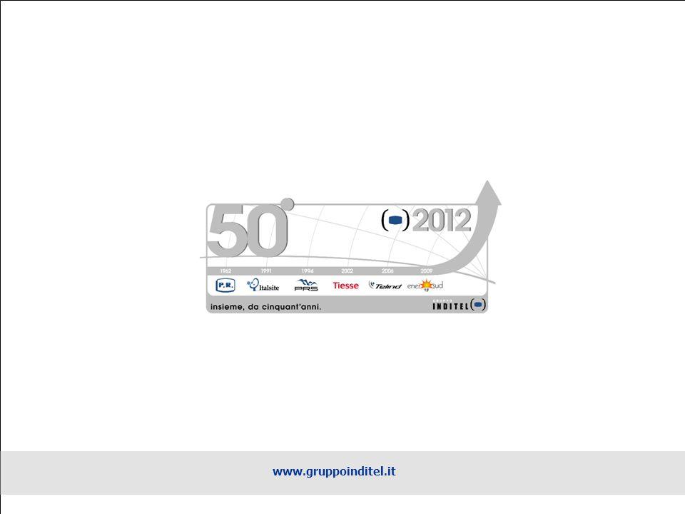 Il Gruppo Inditel a SOLAREXPO 9-11 Maggio 2012 www.gruppoinditel.it