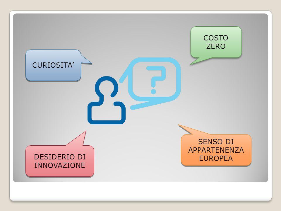 CURIOSITA DESIDERIO DI INNOVAZIONE COSTO ZERO SENSO DI APPARTENENZA EUROPEA SENSO DI APPARTENENZA EUROPEA