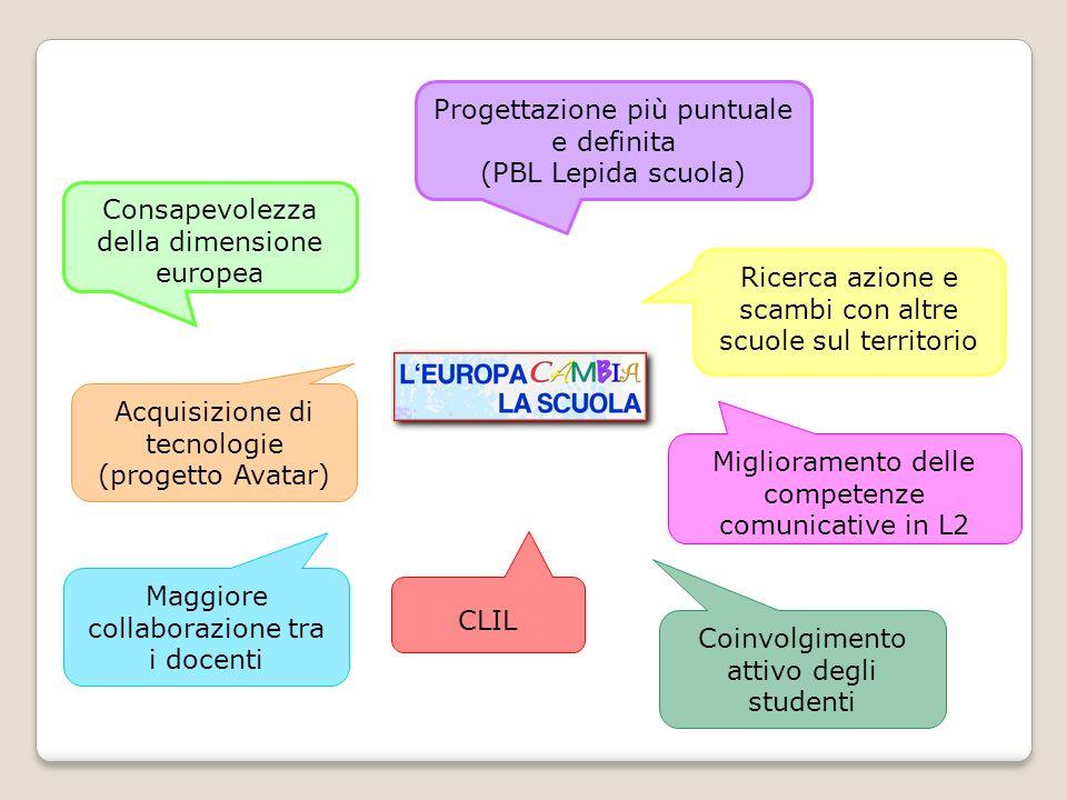 Consapevolezza della dimensione europea Progettazione più puntuale e definita (PBL Lepida scuola) Miglioramento delle competenze comunicative in L2 Ri