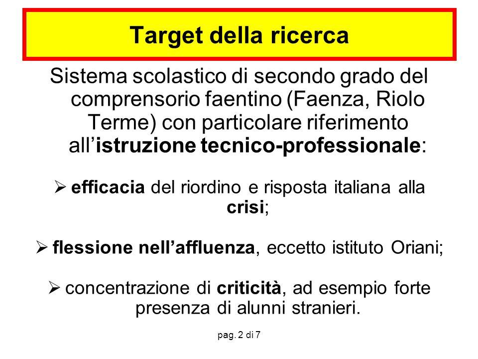 pag. 2 di 7 Target della ricerca Sistema scolastico di secondo grado del comprensorio faentino (Faenza, Riolo Terme) con particolare riferimento allis