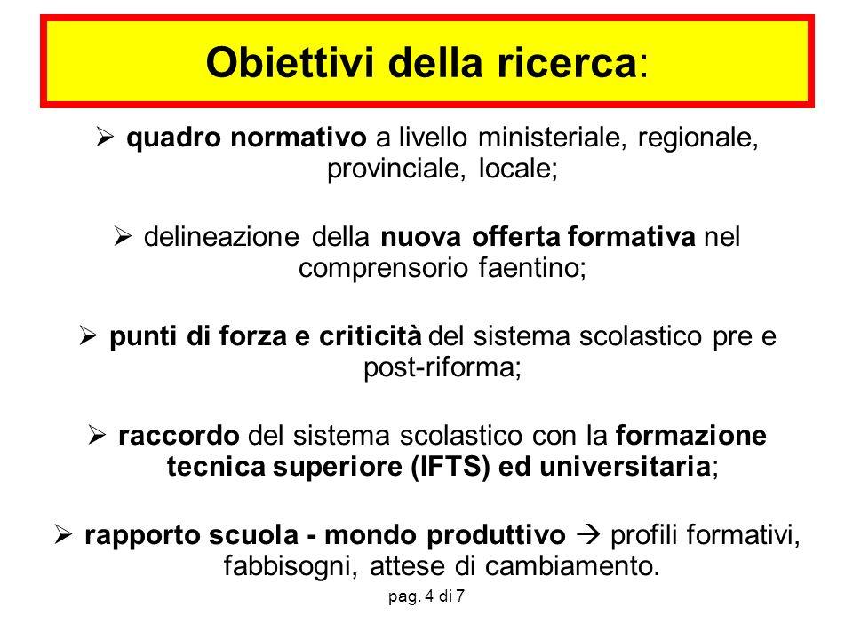 pag. 4 di 7 Obiettivi della ricerca: quadro normativo a livello ministeriale, regionale, provinciale, locale; delineazione della nuova offerta formati