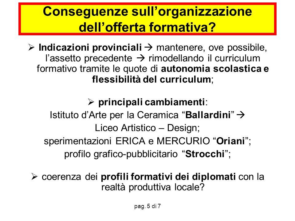 pag. 5 di 7 Conseguenze sullorganizzazione dellofferta formativa.