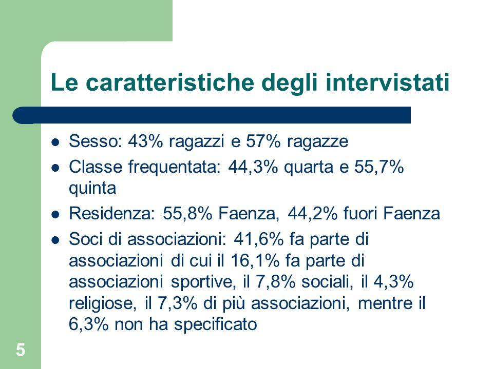 Le caratteristiche degli intervistati Sesso: 43% ragazzi e 57% ragazze Classe frequentata: 44,3% quarta e 55,7% quinta Residenza: 55,8% Faenza, 44,2% fuori Faenza Soci di associazioni: 41,6% fa parte di associazioni di cui il 16,1% fa parte di associazioni sportive, il 7,8% sociali, il 4,3% religiose, il 7,3% di più associazioni, mentre il 6,3% non ha specificato 5